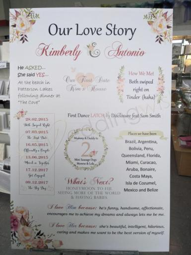 Wedding Our Love Story Signs - Custom Designs Available - Wedding Wish Image 1